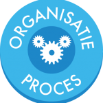 Optimaliseer het procesmanagement
